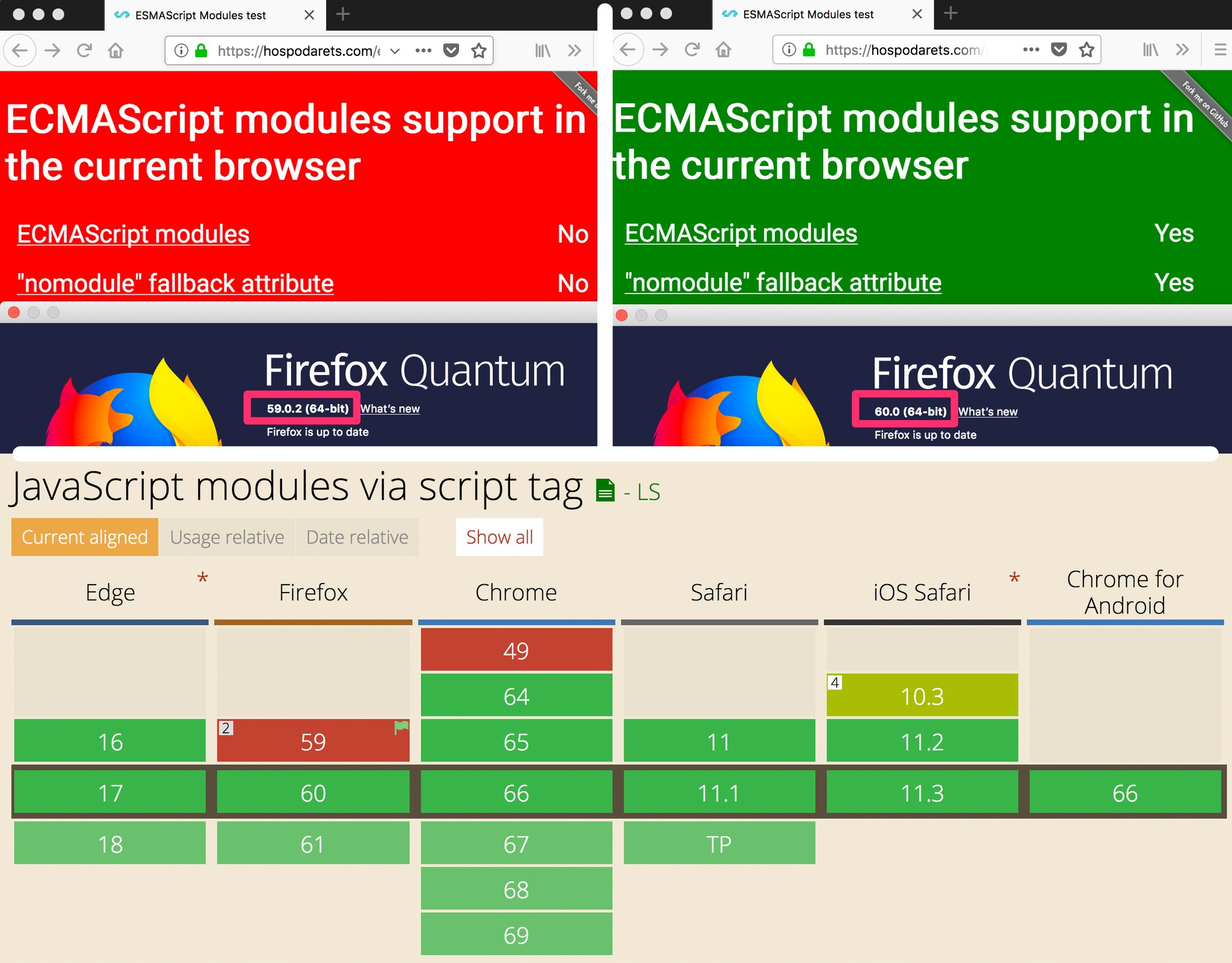 JavaScript modules (ESM) now supported by major browsers